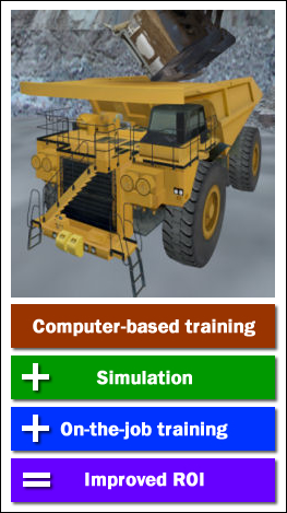 simulators - most effective as part of a blended learning curriculum