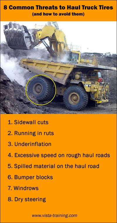 haul truck tire care