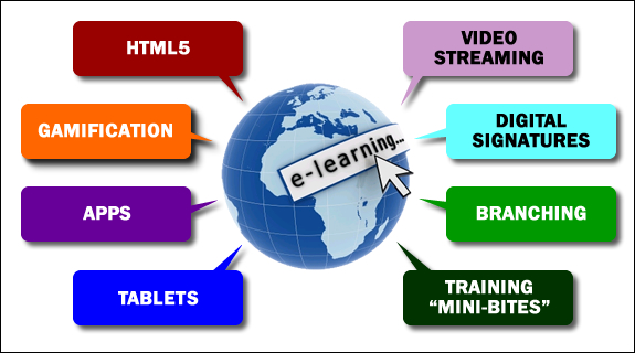 8 trends in e-learning technology