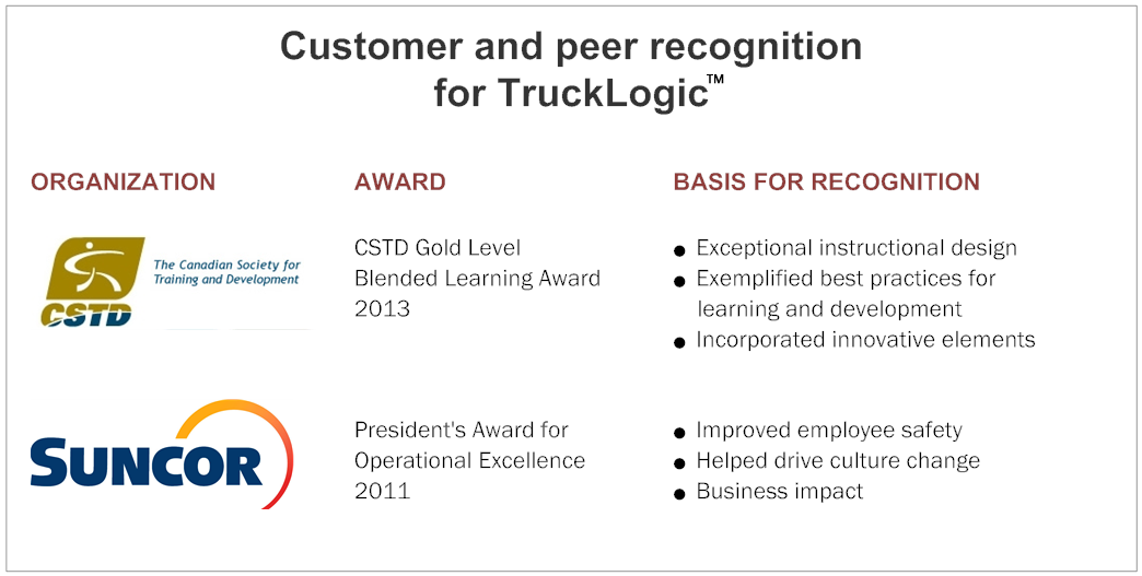 TruckLogic haul truck operator training curriculum wins customer and peer recognition